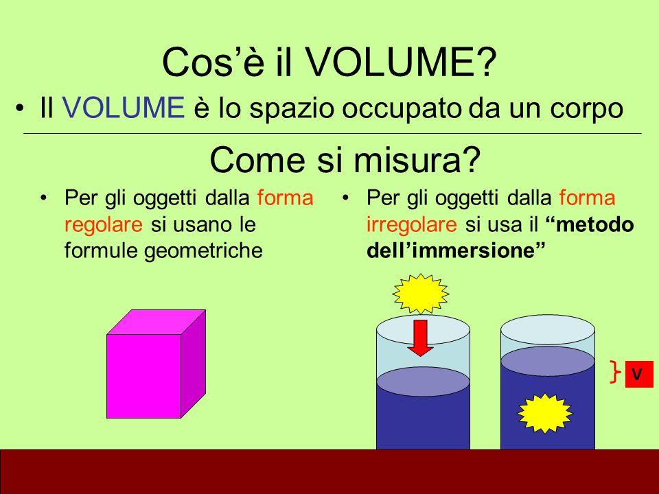 Cosè il VOLUME? Il VOLUME è lo spazio occupato da un corpo Come si misura? Per gli oggetti dalla forma regolare si usano le formule geometriche Per gl