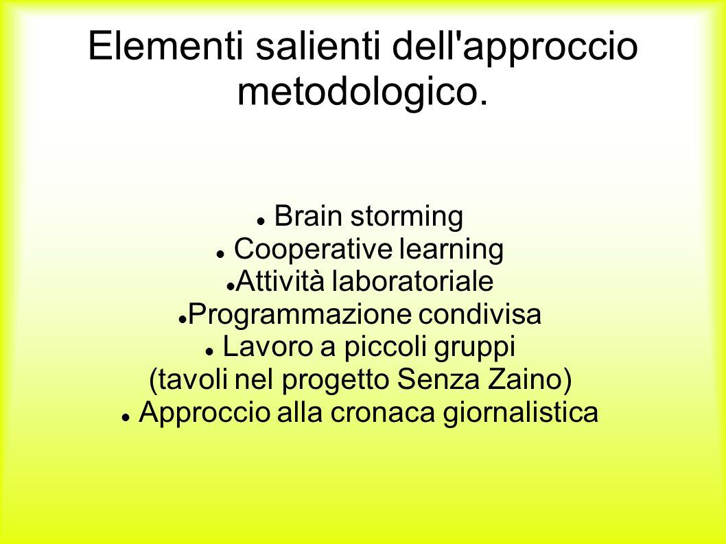 Elementi salienti dell'approccio metodologico. Brain storming Cooperative learning Attività laboratoriale Programmazione condivisa Lavoro a piccoli gr