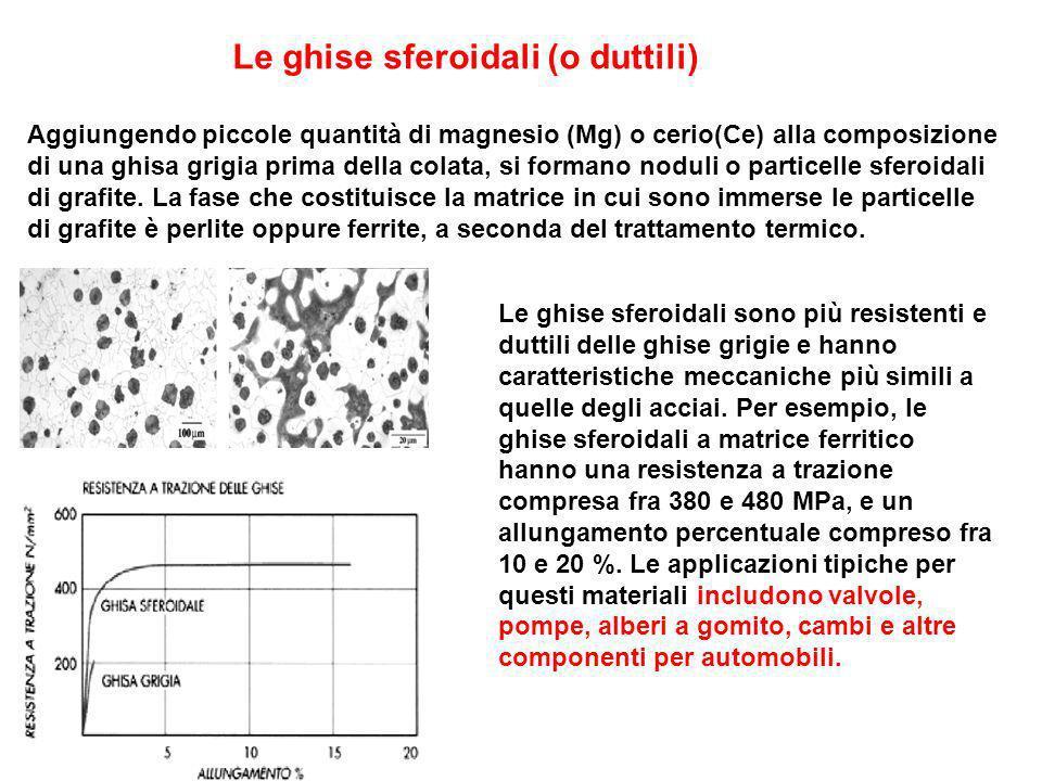Le ghise sferoidali (o duttili) Aggiungendo piccole quantità di magnesio (Mg) o cerio(Ce) alla composizione di una ghisa grigia prima della colata, si