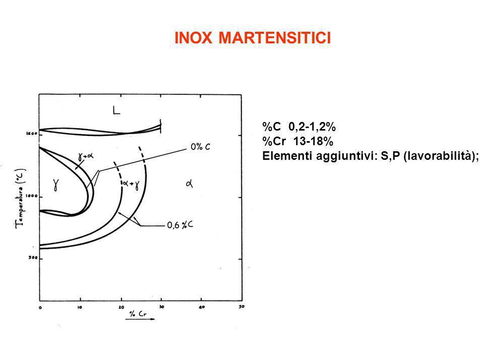 INOX MARTENSITICI %C 0,2-1,2% %Cr 13-18% Elementi aggiuntivi: S,P (lavorabilità);