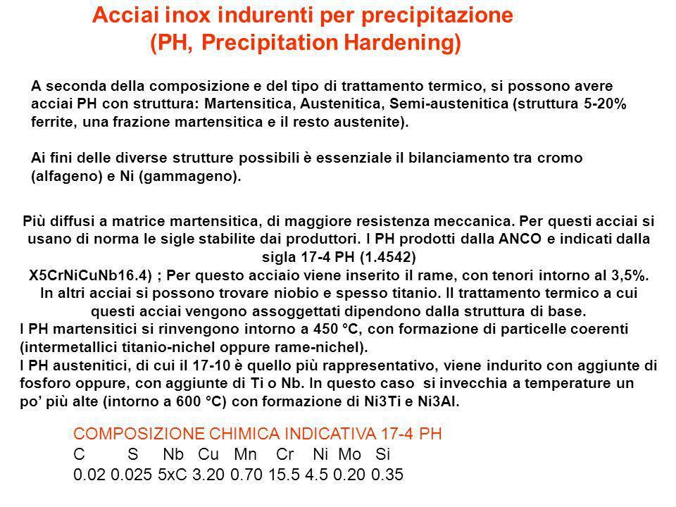 Acciai inox indurenti per precipitazione (PH, Precipitation Hardening) A seconda della composizione e del tipo di trattamento termico, si possono aver