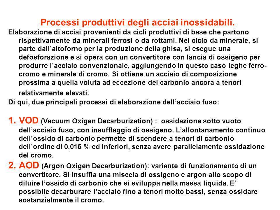 Processi produttivi degli acciai inossidabili. Elaborazione di acciai provenienti da cicli produttivi di base che partono rispettivamente da minerali