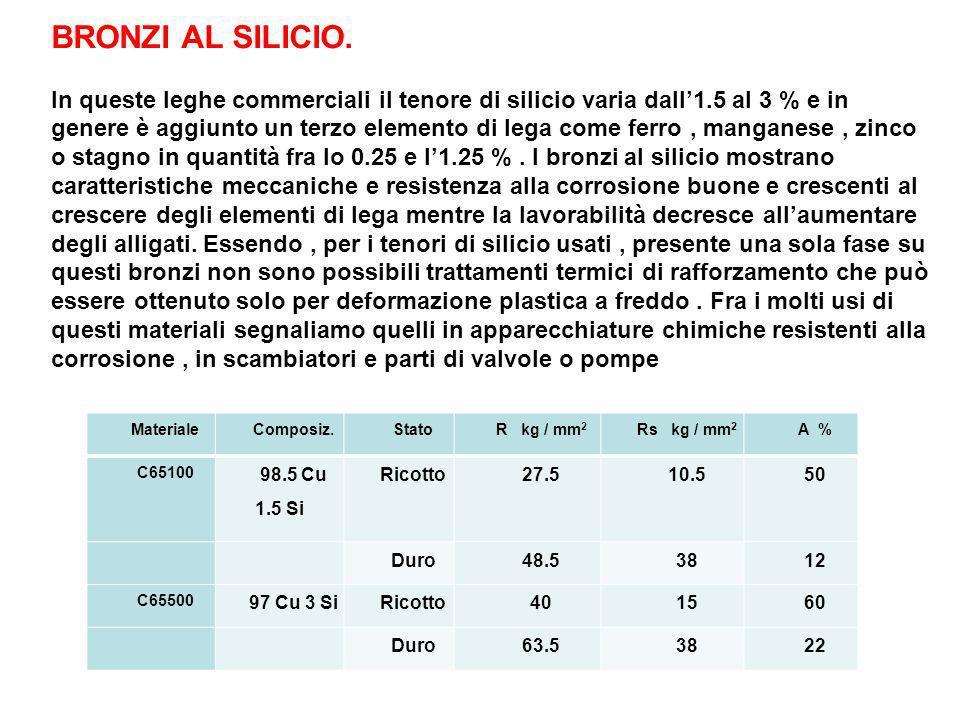 BRONZI AL SILICIO. In queste leghe commerciali il tenore di silicio varia dall1.5 al 3 % e in genere è aggiunto un terzo elemento di lega come ferro,