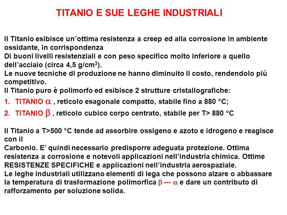 TITANIO E SUE LEGHE INDUSTRIALI Il Titanio esibisce unottima resistenza a creep ed alla corrosione in ambiente ossidante, in corrispondenza Di buoni l
