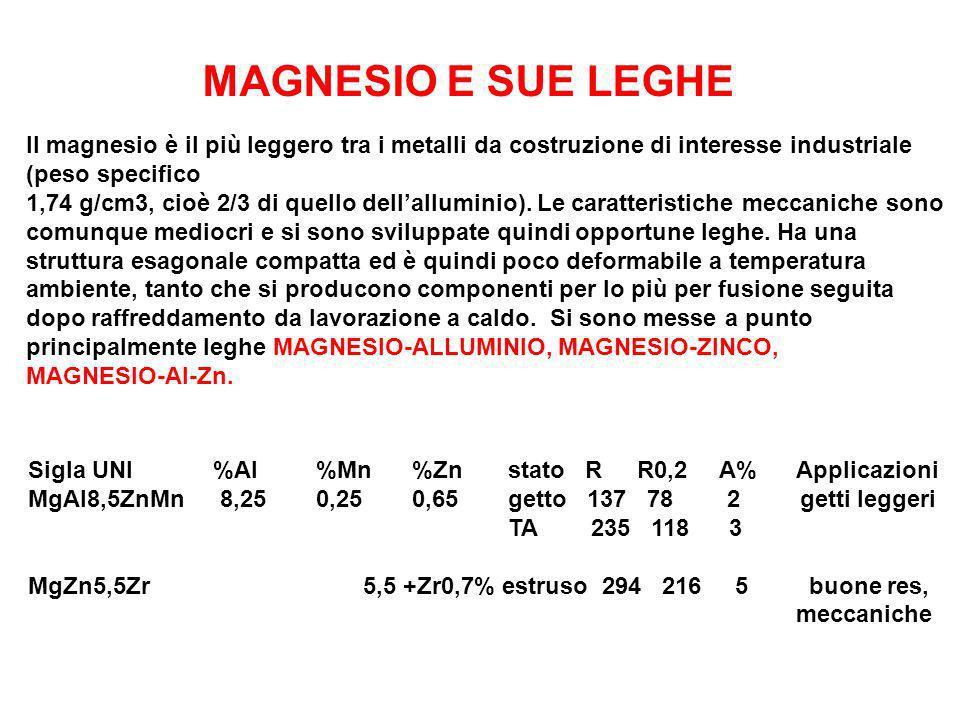 MAGNESIO E SUE LEGHE Il magnesio è il più leggero tra i metalli da costruzione di interesse industriale (peso specifico 1,74 g/cm3, cioè 2/3 di quello