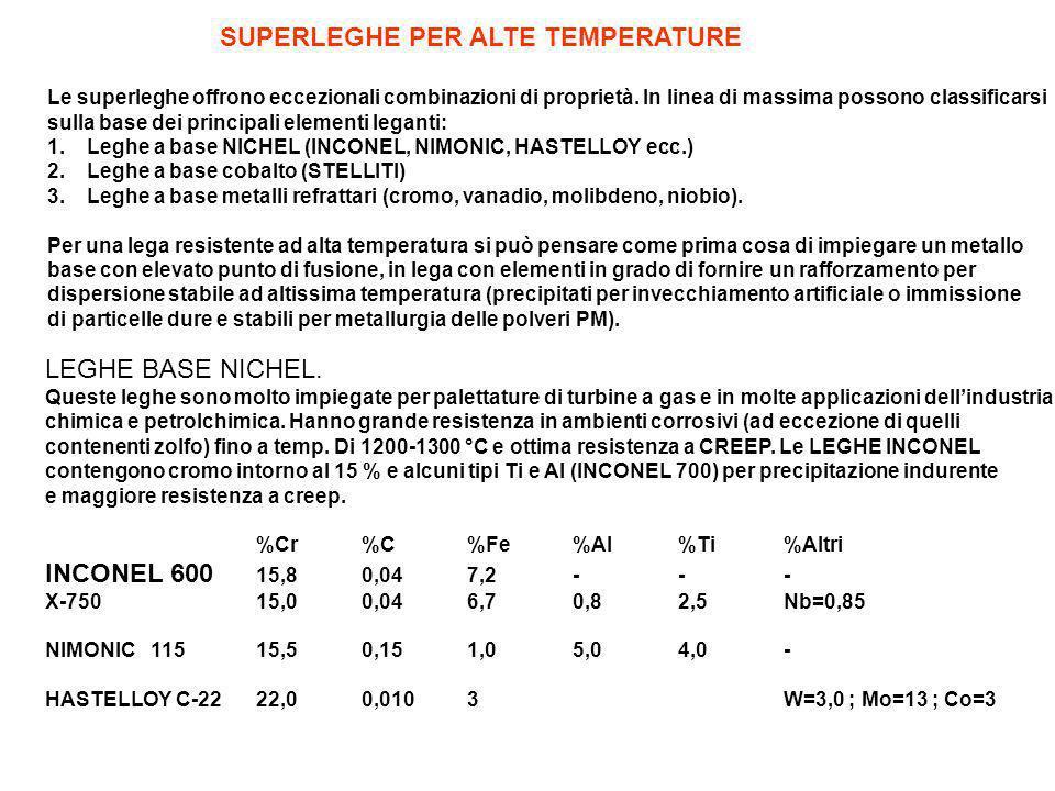 SUPERLEGHE PER ALTE TEMPERATURE Le superleghe offrono eccezionali combinazioni di proprietà. In linea di massima possono classificarsi sulla base dei