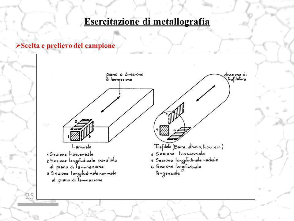 Esercitazione di metallografia Scelta e prelievo del campione