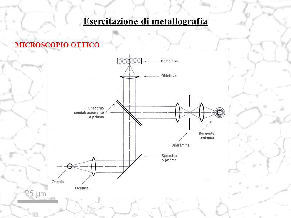 Esercitazione di metallografia MICROSCOPIO OTTICO