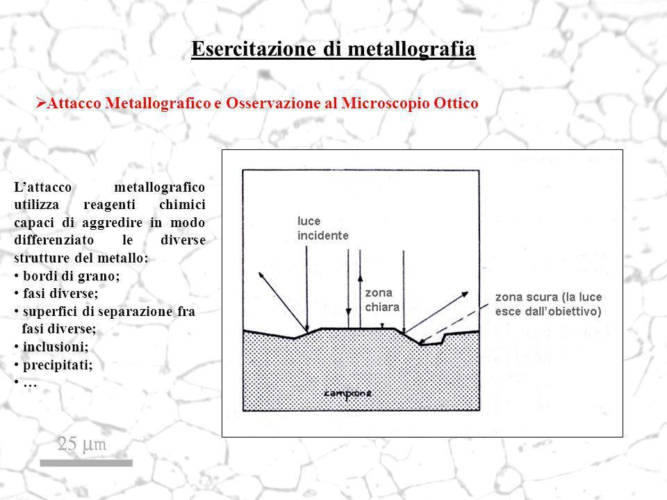 Esercitazione di metallografia Attacco Metallografico e Osservazione al Microscopio Ottico Lattacco metallografico utilizza reagenti chimici capaci di