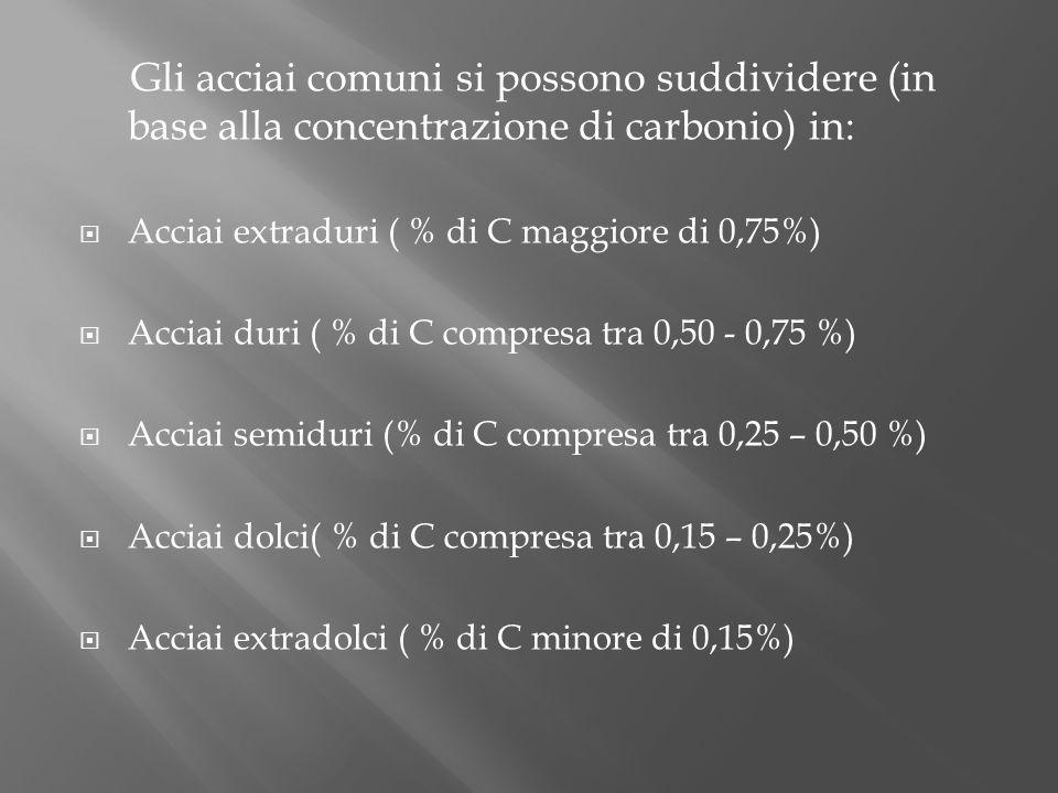 Gli acciai comuni si possono suddividere (in base alla concentrazione di carbonio) in: Acciai extraduri ( % di C maggiore di 0,75%) Acciai duri ( % di