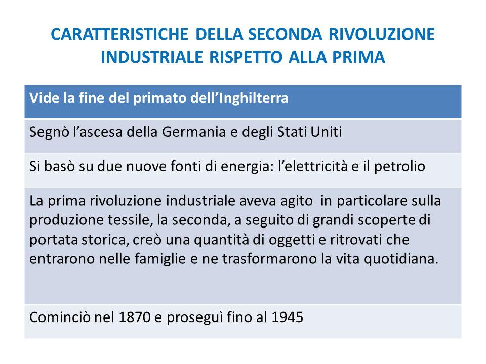 La seconda rivoluzione industriale ha come perno lelettricità Elettricità scoperta a fine 1700, quando A.