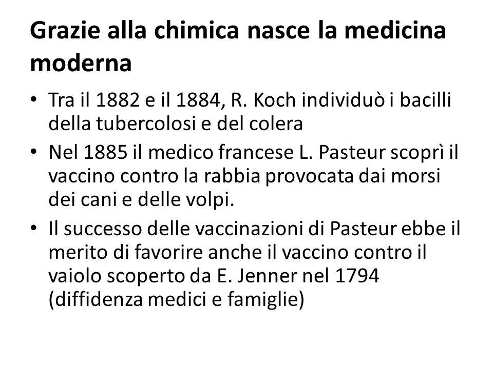 Grazie alla chimica nasce la medicina moderna Tra il 1882 e il 1884, R. Koch individuò i bacilli della tubercolosi e del colera Nel 1885 il medico fra