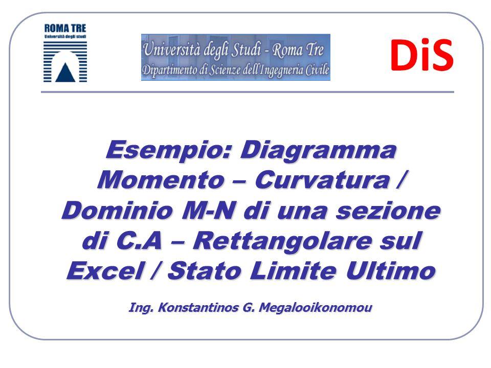 Esempio: Diagramma Momento – Curvatura / Dominio M-N di una sezione di C.A – Rettangolare sul Excel / Stato Limite Ultimo DiS Ing. Konstantinos G. Meg
