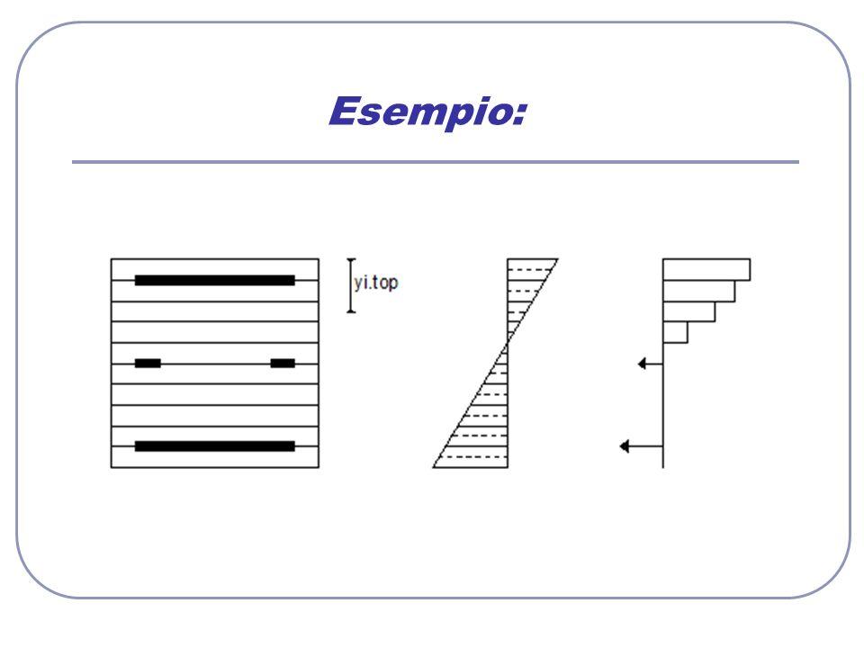 Excel CalcestruzzoAc (mm^2)y-sopra (mm) strato- deformazione tenzione(MPa)strato - forzastrato - momento strato #125000250,00232514,16666667354,166666779,6875 strato #22500075-2,5E-05000 strato #325000125-0,002375000 strato #425000175-0,004725000 strato #525000225-0,007075000 strato #625000275-0,009425000 strato #725000325-0,011775000 strato #825000375-0,014125000 strato #925000425-0,016475000 strato #1025000475-0,018825000 AcciaioAs (mm^2)y-sopra (mm) 3 # 20 942,477796 1 400,00162324305,362805964,12618925 2 # 20 628,318530 7 250-0,00825-347,826087-218,54557590 3 # 20 942,477796 1 460-0,01812-347,826087-327,818363968,84185641 Total N (KN)Total M (KN-m) 113,1655328212,6555457