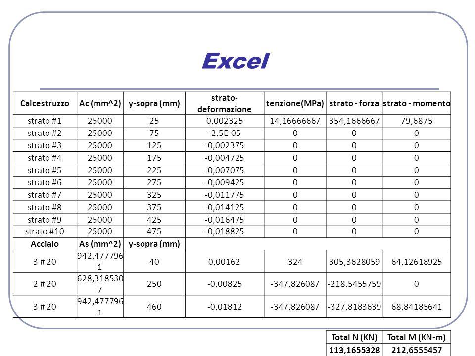 Excel CalcestruzzoAc (mm^2)y-sopra (mm) strato- deformazione tenzione(MPa)strato - forzastrato - momento strato #125000250,00232514,16666667354,166666