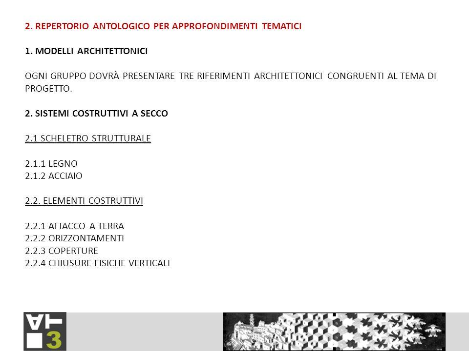 2. REPERTORIO ANTOLOGICO PER APPROFONDIMENTI TEMATICI 1. MODELLI ARCHITETTONICI OGNI GRUPPO DOVRÀ PRESENTARE TRE RIFERIMENTI ARCHITETTONICI CONGRUENTI