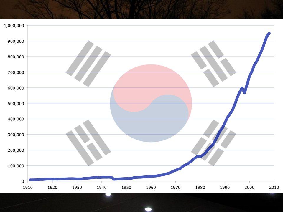 La guerra di Corea 31