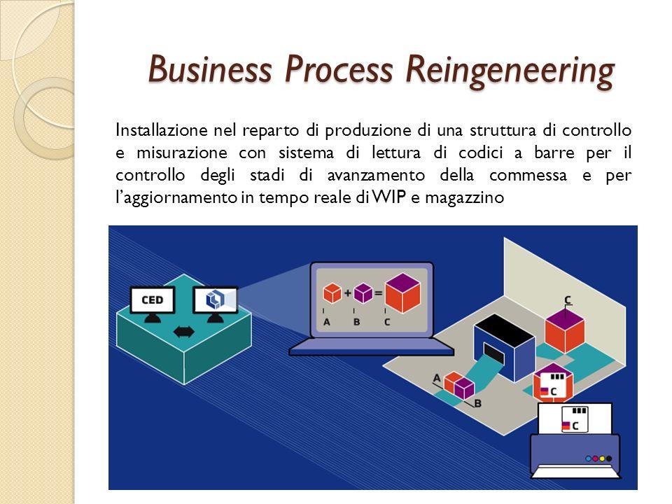 Business Process Reingeneering Installazione nel reparto di produzione di una struttura di controllo e misurazione con sistema di lettura di codici a