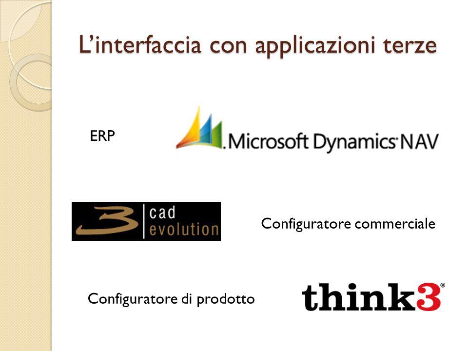 Linterfaccia con applicazioni terze ERP Configuratore commerciale Configuratore di prodotto