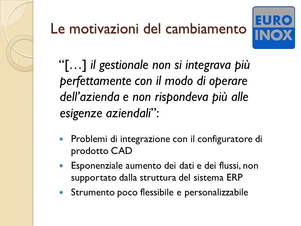 Le motivazioni del cambiamento […] il gestionale non si integrava più perfettamente con il modo di operare dellazienda e non rispondeva più alle esige
