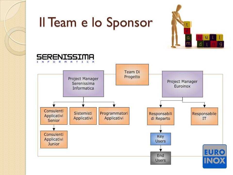 Il Team e lo Sponsor