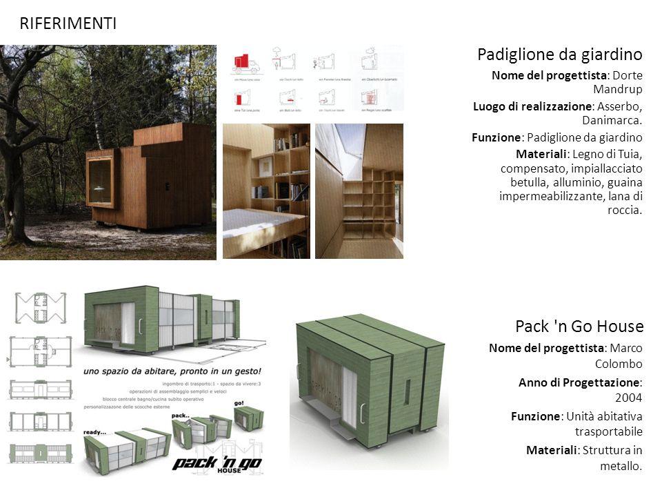 RIFERIMENTI Nome del progettista: Marco Colombo Anno di Progettazione: 2004 Funzione: Unità abitativa trasportabile Materiali: Struttura in metallo. P