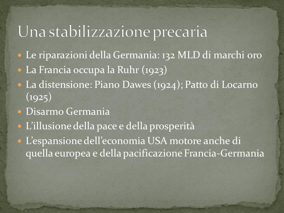 Le riparazioni della Germania: 132 MLD di marchi oro La Francia occupa la Ruhr (1923) La distensione: Piano Dawes (1924); Patto di Locarno (1925) Disa