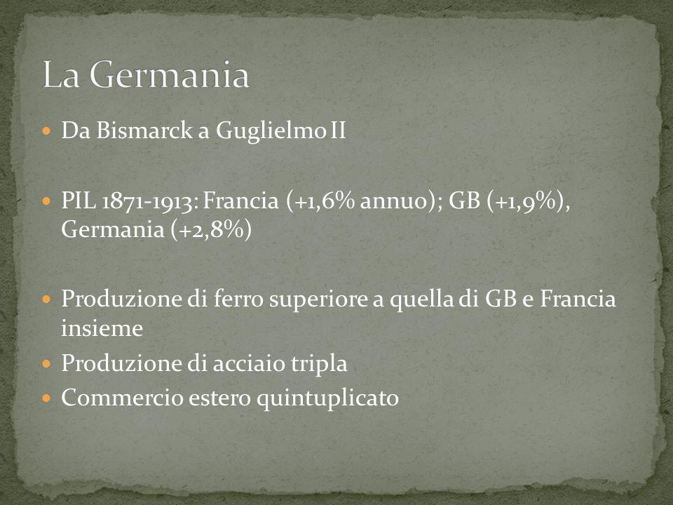 Da Bismarck a Guglielmo II PIL 1871-1913: Francia (+1,6% annuo); GB (+1,9%), Germania (+2,8%) Produzione di ferro superiore a quella di GB e Francia i