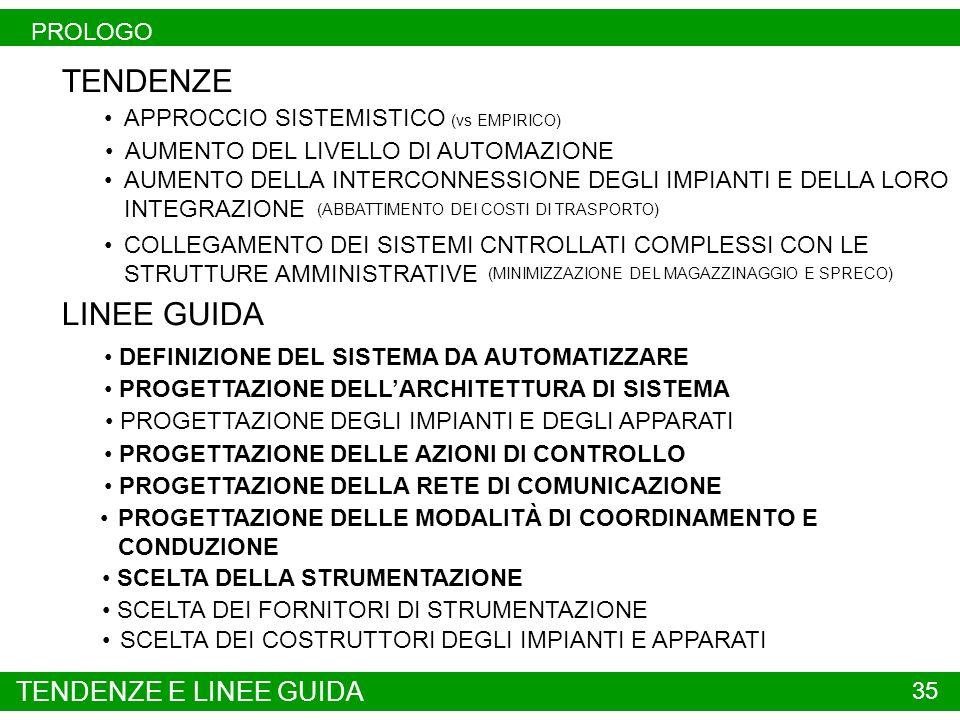 PROLOGO 34 PROSPETTIVE RISPARMIO MATERIE PRIME ENERGIA MACCHINARI PERSONALIZZAZIONE DEI MEZZI DI PRODUZIONE FLESSIBILITÀ NELLA PRODUZIONE COMFORT NEL