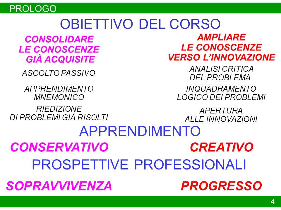 PROLOGO 3 OBIETTIVO DEL CORSO DI LAUREA IN AUTOMAZIONE