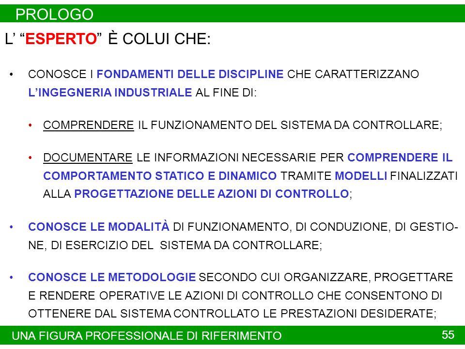 MANCANZA DI COESIONE DEL MONDO UNIVERSITARIO ED INDUSTRIALE PROLOGO 54 AUTOMAZIONE INDUSTRIALE STRUMENTAZIONE RETI DI COMUNICAZIONE PRESTAZIONI IMPIAN