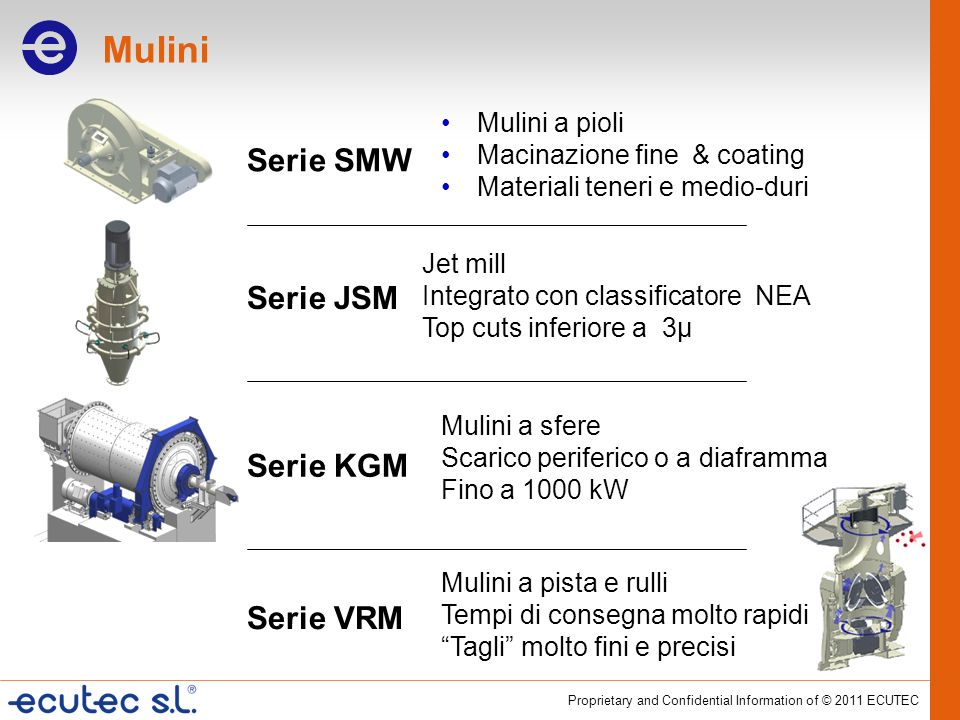 Proprietary and Confidential Information of © 2011 ECUTEC Mulini a pioli Macinazione fine & coating Materiali teneri e medio-duri Mulini a sfere Scari
