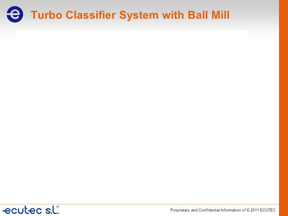 Proprietary and Confidential Information of © 2011 ECUTEC Turbo Classifier System with Ball Mill