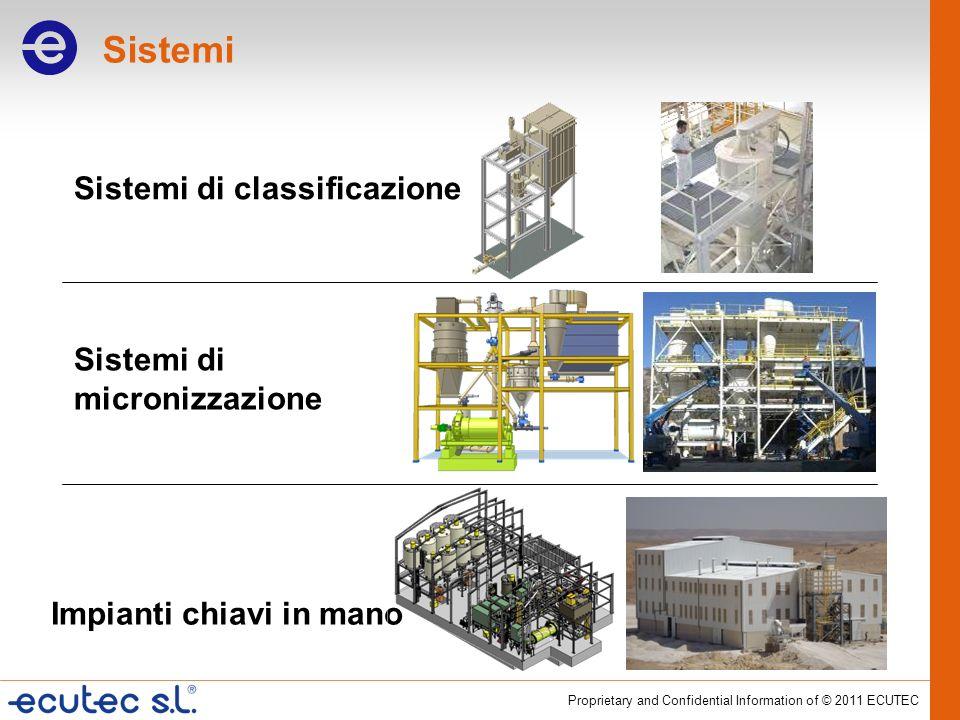 Proprietary and Confidential Information of © 2011 ECUTEC Sistemi di classificazione Sistemi di micronizzazione Impianti chiavi in mano Sistemi