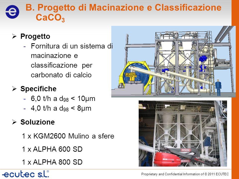 Proprietary and Confidential Information of © 2011 ECUTEC Progetto -Fornitura di un sistema di macinazione e classificazione per carbonato di calcio S