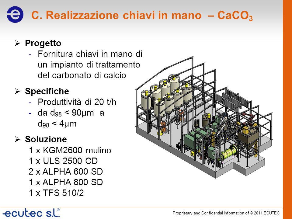 Proprietary and Confidential Information of © 2011 ECUTEC Progetto -Fornitura chiavi in mano di un impianto di trattamento del carbonato di calcio Spe