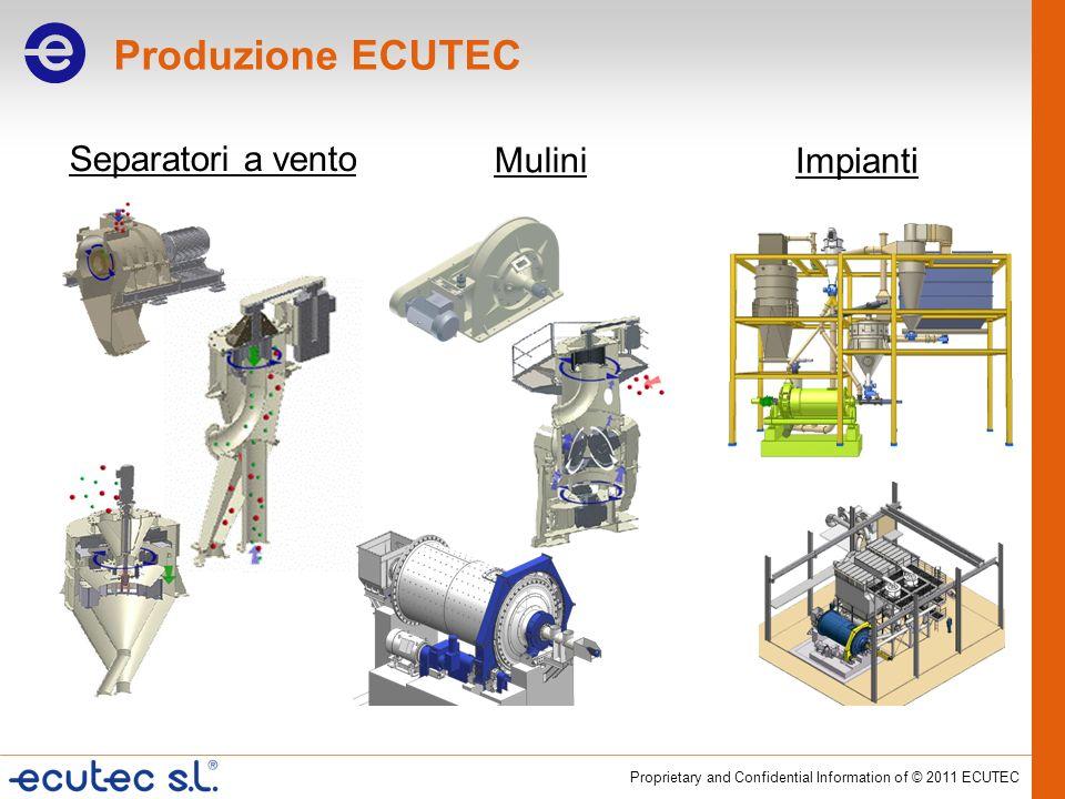 Proprietary and Confidential Information of © 2011 ECUTEC Separatori a vento Mulini Impianti Produzione ECUTEC