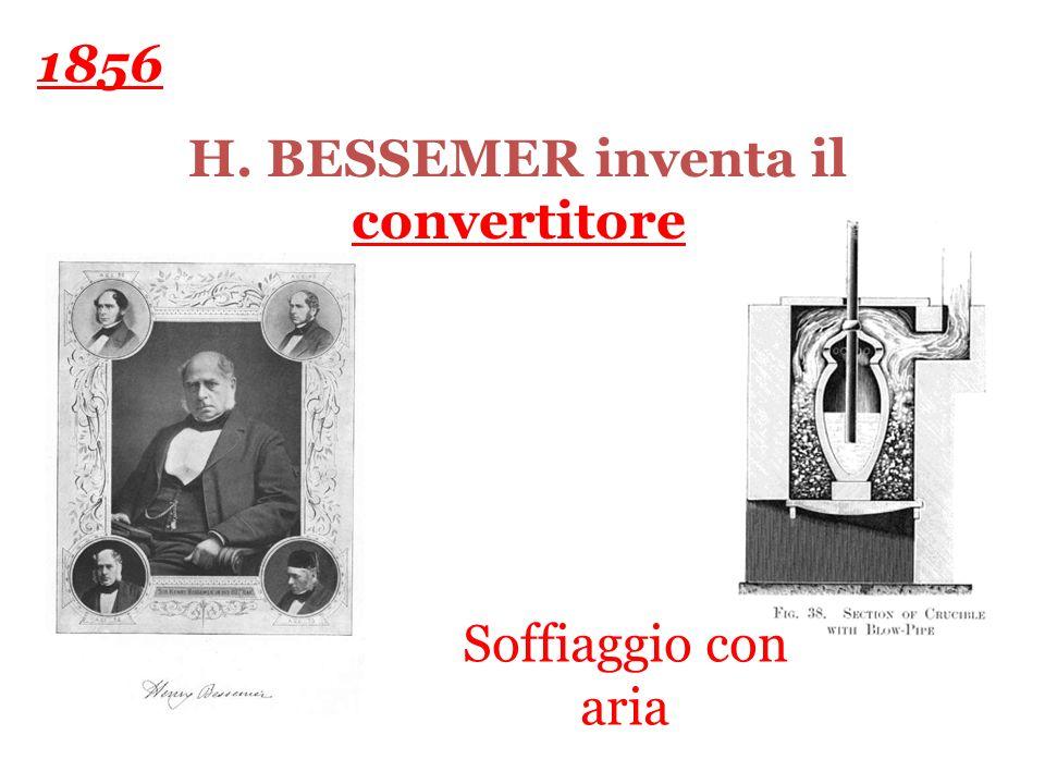 1784 Brevetto di H. Cort del forno a riverbero