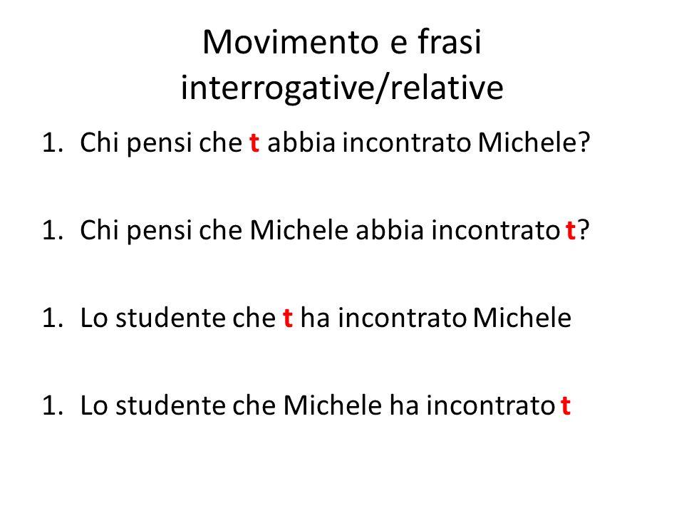 Movimento e frasi interrogative/relative 1.Chi pensi che t abbia incontrato Michele.