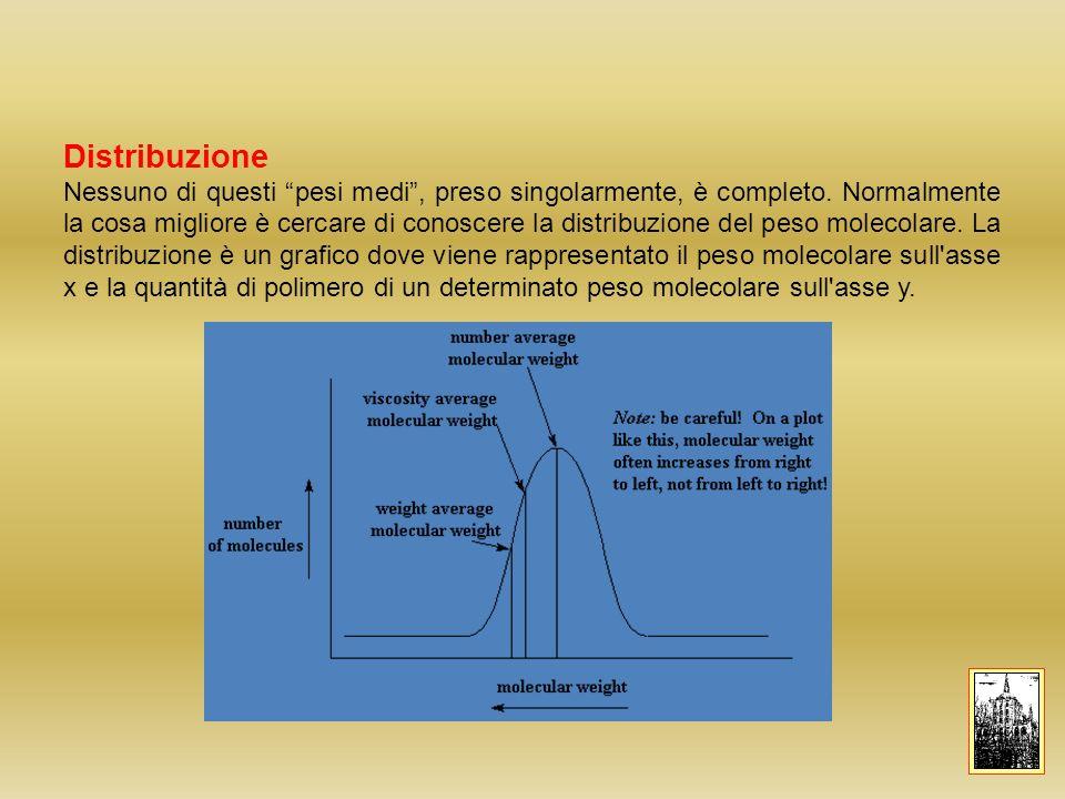 Larsson, Carb. Res. 302, 19-25 (1997) Fitting 13 C CP-MAS cotone: C1 I I I II Zone meno ordinate