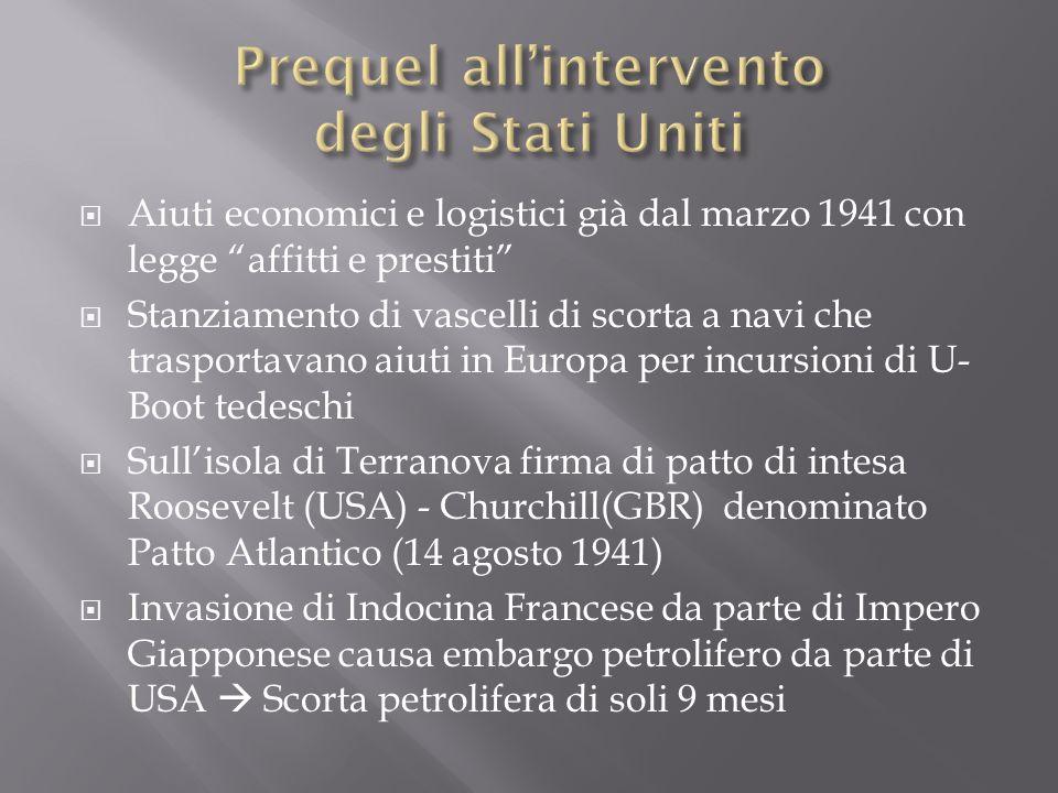 Aiuti economici e logistici già dal marzo 1941 con legge affitti e prestiti Stanziamento di vascelli di scorta a navi che trasportavano aiuti in Europ