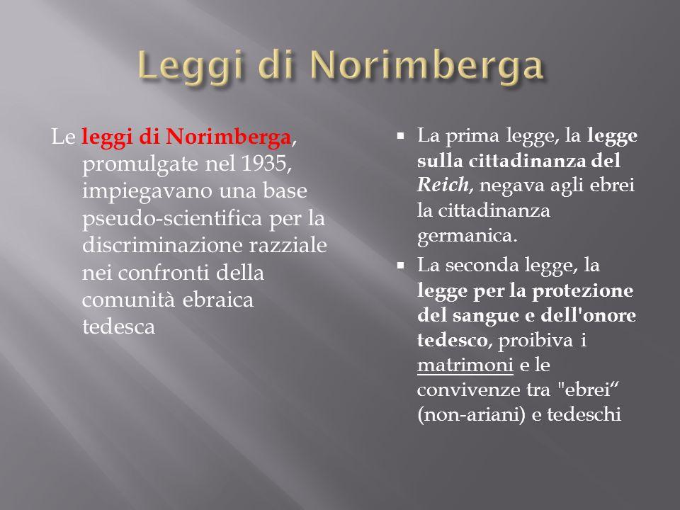 Le leggi di Norimberga, promulgate nel 1935, impiegavano una base pseudo-scientifica per la discriminazione razziale nei confronti della comunità ebra