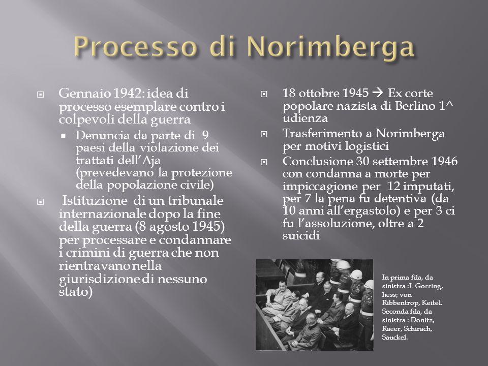 Gennaio 1942: idea di processo esemplare contro i colpevoli della guerra Denuncia da parte di 9 paesi della violazione dei trattati dellAja (prevedeva