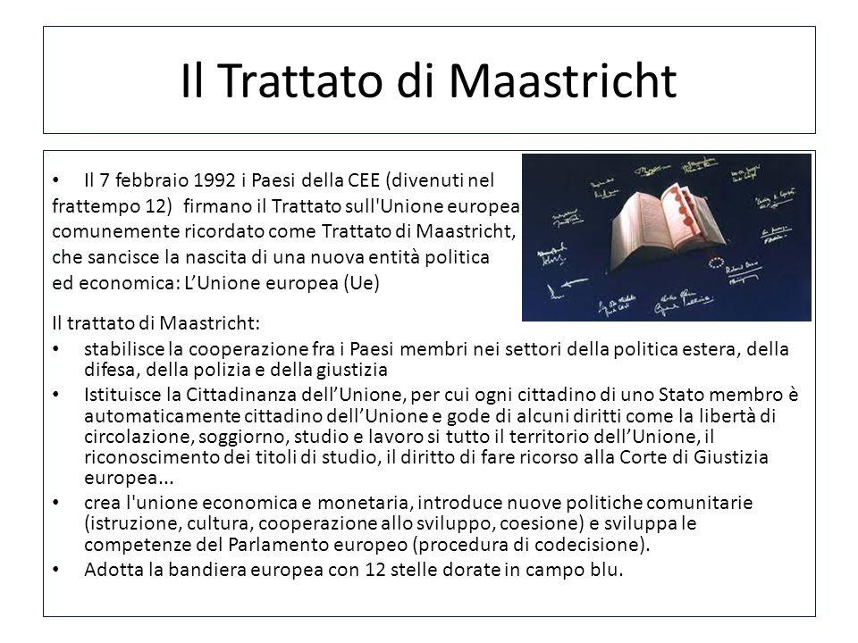 Il Trattato di Maastricht Il 7 febbraio 1992 i Paesi della CEE (divenuti nel frattempo 12) firmano il Trattato sull'Unione europea, comunemente ricord