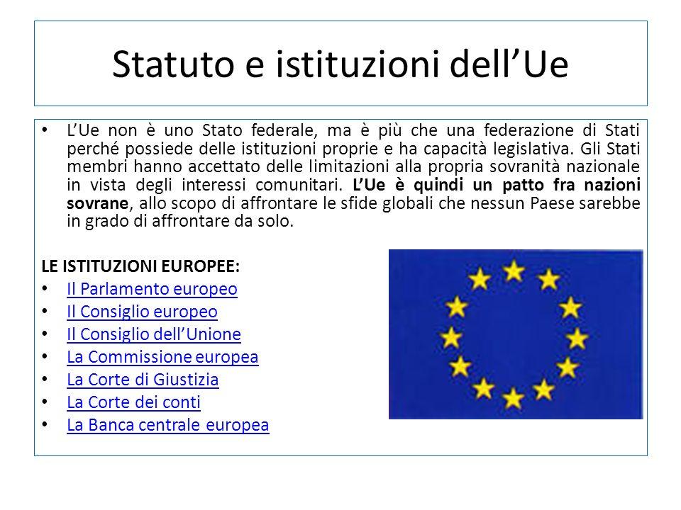 Statuto e istituzioni dellUe LUe non è uno Stato federale, ma è più che una federazione di Stati perché possiede delle istituzioni proprie e ha capaci