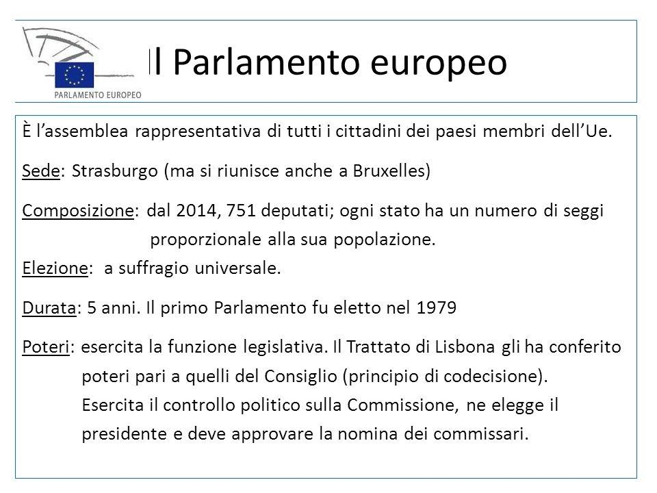 Il Parlamento europeo È lassemblea rappresentativa di tutti i cittadini dei paesi membri dellUe. Sede: Strasburgo (ma si riunisce anche a Bruxelles) C