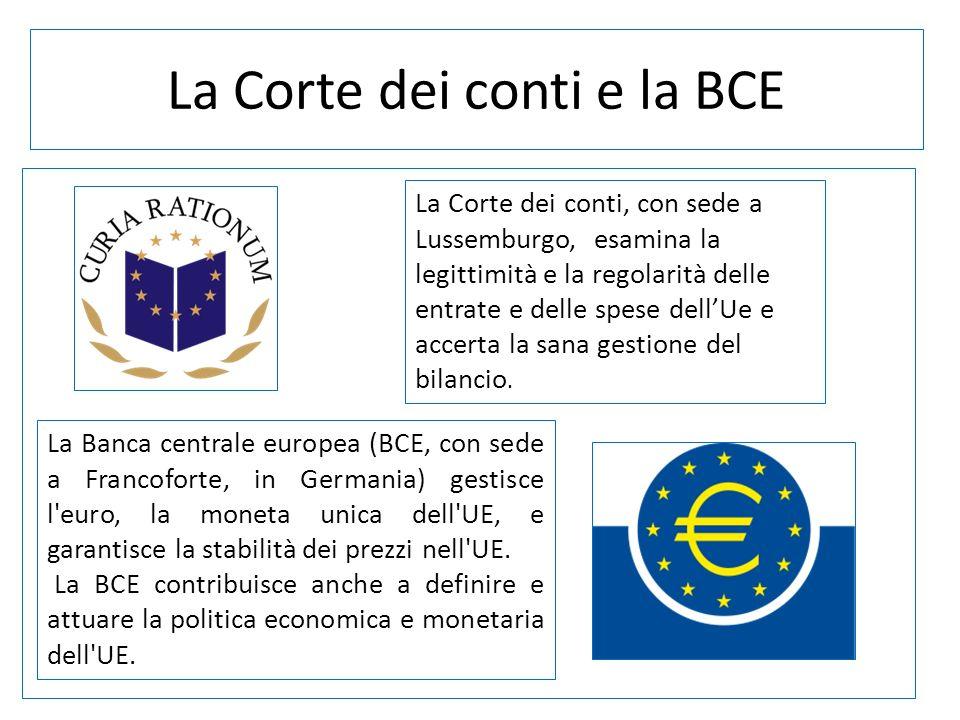 La Corte dei conti e la BCE La Corte dei conti, con sede a Lussemburgo, esamina la legittimità e la regolarità delle entrate e delle spese dellUe e ac