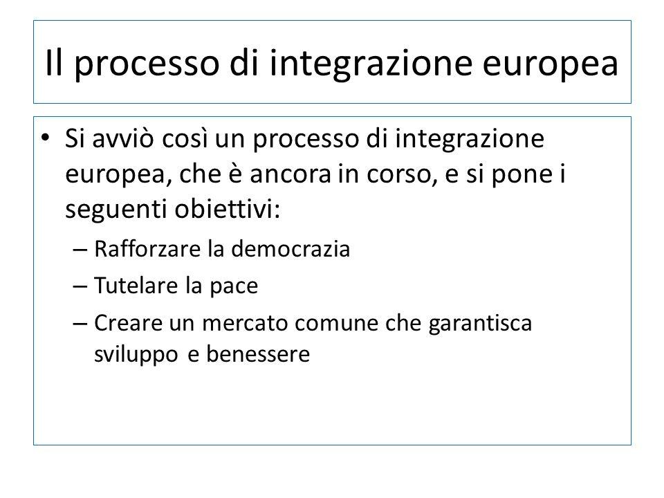 Il processo di integrazione europea Si avviò così un processo di integrazione europea, che è ancora in corso, e si pone i seguenti obiettivi: – Raffor