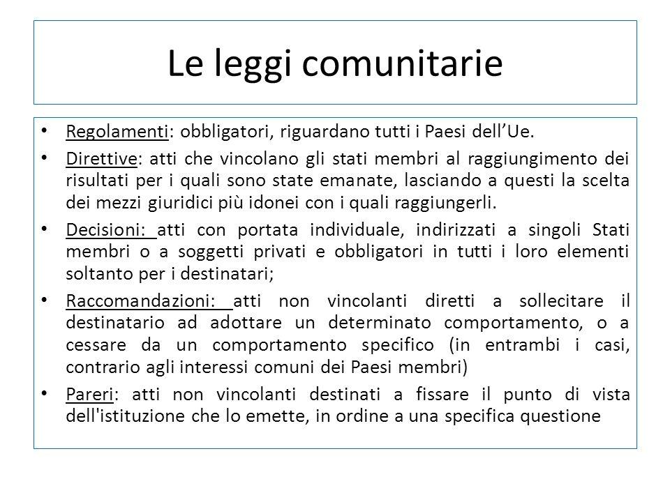 Le leggi comunitarie Regolamenti: obbligatori, riguardano tutti i Paesi dellUe. Direttive: atti che vincolano gli stati membri al raggiungimento dei r