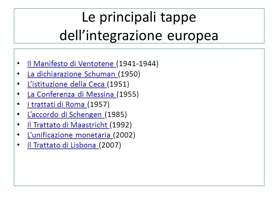Le principali tappe dellintegrazione europea Il Manifesto di Ventotene (1941-1944) Il Manifesto di Ventotene La dichiarazione Schuman (1950) La dichia